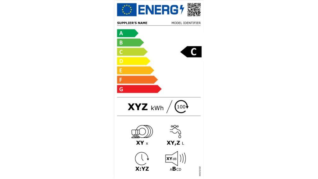 Rangemaster | Energy label: The big switch 1